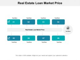 Real Estate Loan Market Price Ppt Powerpoint Presentation Summary Designs Download Cpb