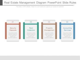 Real Estate Management Diagram Powerpoint Slide Rules