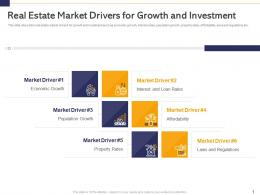 Real Estate Market Drivers For Growth And Investment Ppt Themes