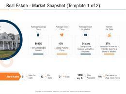 Real Estate Market Snapshot Market Real Estate Industry In Us Ppt Powerpoint Presentation Show Deck