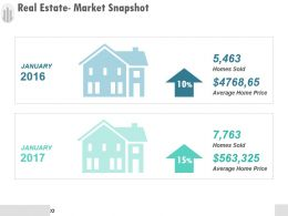 Real Estate Market Snapshot Powerpoint Shapes
