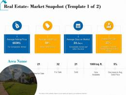 Real Estate Market Snapshot Size Real Estate Detailed Analysis Ppt Powerpoint Rules