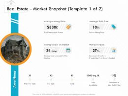 Real Estate Market Snapshot Template 1 Of 2 Asking Ppt Powerpoint Presentation Summary Show
