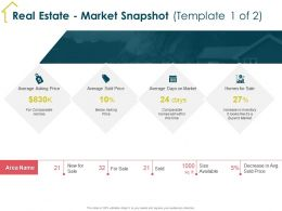 Real Estate Market Snapshot Template 1 Of 2 Below Ppt Powerpoint Presentation Outline Aids