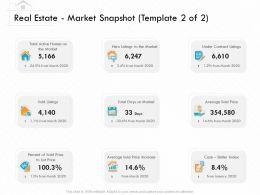 Real Estate Market Snapshot Template 2 Of 2 Sold Ppt Powerpoint Presentation Portfolio Graphics