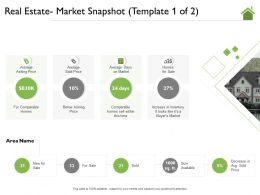 Real Estate Market Snapshot Template Homes Sell Ppt Powerpoint Presentation Inspiration Files