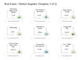 Real Estate Market Snapshot Template Of Active Construction Industry Business Plan Investment Ppt Grid