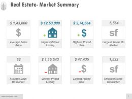 Real Estate Market Summary Powerpoint Slide