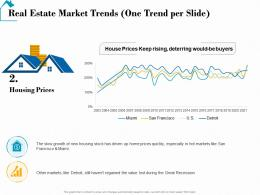 Real Estate Market Trends Growth Real Estate Detailed Analysis Ppt Skills