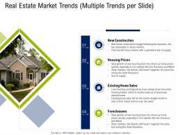 Real Estate Market Trends Multiple Trends Per Slide Commercial Real Estate Property Management Ppt Gride