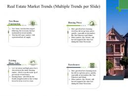 Real Estate Market Trends Multiple Trends Per Slide Construction Industry Business Plan Investment Ppt Rules