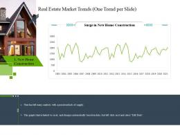 Real Estate Market Trends One Trend Per Slide Construction Industry Business Plan Investment Ppt Grid