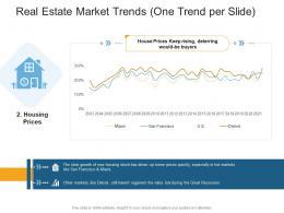 Real Estate Market Trends One Trend Per Slide Housing Real Estate Management And Development Ppt Elements