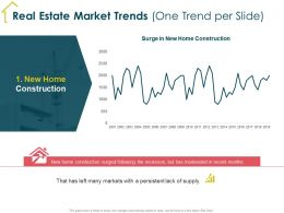 Real Estate Market Trends One Trend Per Slide Left Many Ppt Powerpoint Presentation Styles Visuals