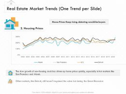 Real Estate Market Trends One Trend Per Slide M3163 Ppt Powerpoint Presentation Pictures