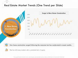 Real Estate Market Trends One Trend Per Slide M3164 Ppt Powerpoint Presentation Design Ideas