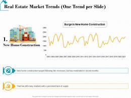 Real Estate Market Trends One Trend Per Slide Real Estate Detailed Analysis Ppt Images