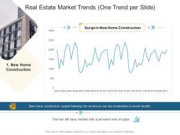 Real Estate Market Trends One Trend Per Slide Real Estate Management And Development Ppt Demonstration
