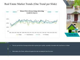 Real Estate Market Trends One Trend Per Slide Rising Construction Industry Business Plan Investment Ppt Tips