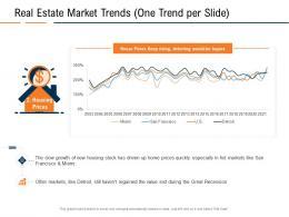 Real Estate Market Trends One Trend Per Slide Value Real Estate Industry In Us Ppt Guidelines