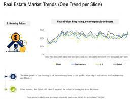 Real Estate Market Trends Value Commercial Real Estate Property Management Ppt Show Images