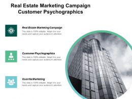 Real Estate Marketing Campaign Customer Psychographics Guerilla Marketing Cpb