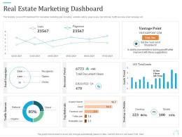 Real Estate Marketing Dashboard Marketing Plan For Real Estate Project