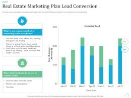 Real Estate Marketing Plan Lead Conversion Marketing Plan For Real Estate Project