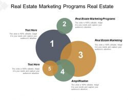 Real Estate Marketing Programs Real Estate Marketing Amplification Cpb