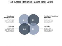 Real Estate Marketing Tactics Real Estate Promotional Advertising Cpb