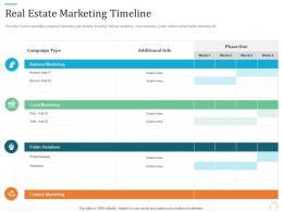 Real Estate Marketing Timeline Marketing Plan For Real Estate Project