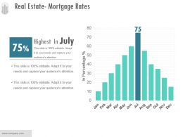 Real Estate Mortgage Rates Ppt Design Templates