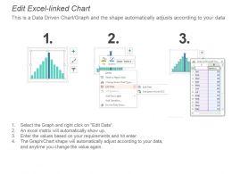 79566845 Style Essentials 2 Financials 12 Piece Powerpoint Presentation Diagram Template Slide
