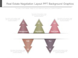 Real Estate Negotiation Layout Ppt Background Graphics