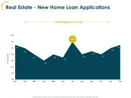 Real Estate New Home Loan Applications M1939 Ppt Powerpoint Presentation Outline Objects
