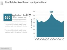Real Estate New Home Loan Applications Ppt Background