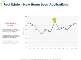 Real Estate New Home Loan Applications To Excel Ppt Powerpoint Presentation Summary Outfit