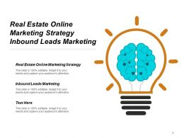 Real Estate Online Marketing Strategy Inbound Leads Marketing Cpb
