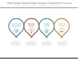 Real Estate Opportunities Diagram Powerpoint Template