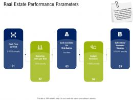 Real Estate Performance Parameters Commercial Real Estate Property Management Ppt Download
