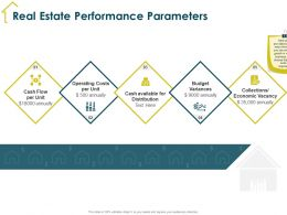 Real Estate Performance Parameters Costs Per Unit Ppt Powerpoint Presentation Layouts Layout
