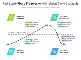 Real Estate Phase Progression With Market Cycle Quadrants