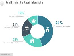 Real Estate Pie Chart Infographic Sample Of Ppt Presentation