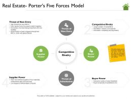 Real Estate Porters Five Forces Model Degree Ppt Powerpoint Presentation Icon Graphics