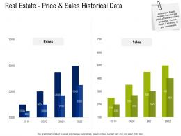 Real Estate Price And Sales Historical Data Commercial Real Estate Property Management Ppt Files