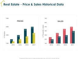 Real Estate Price And Sales Historical Data Dollars Ppt Powerpoint Presentation Slides Layouts