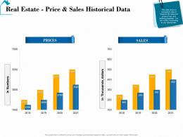 Real Estate Price And Sales Historical Data Real Estate Detailed Analysis Ppt Inspiration