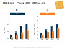 Real Estate Price And Sales Historical Data Real Estate Industry In Us Ppt Inspiration Show