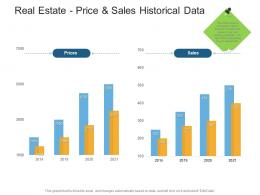 Real Estate Price And Sales Historical Data Real Estate Management And Development Ppt Graphics