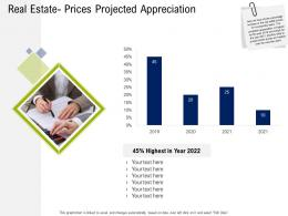 Real Estate Prices Projected Appreciation Commercial Real Estate Property Management Ppt Pictures
